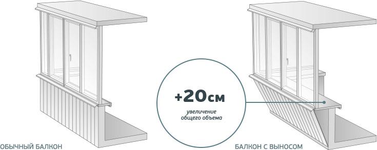 Балкон с выносом схемы